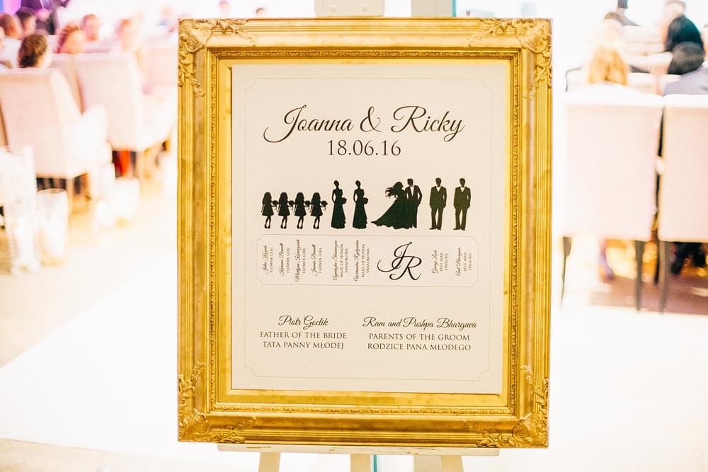 tablica dla gosci weselnych zdjecie